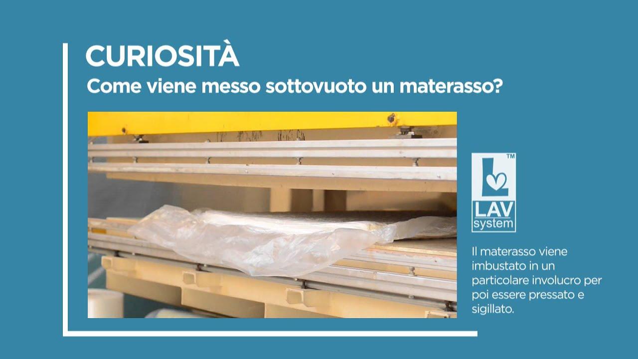 Materassi sottovuoto prezzi great renova materasso for Materassi ikea prezzi