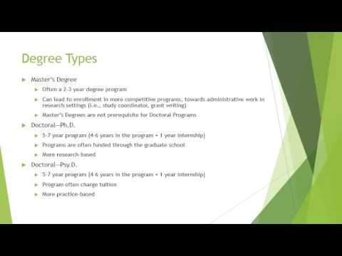 Clinical Psychology Graduate Programs