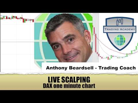Live Scalp Trade on the DAX 1 minute chart (10th July)