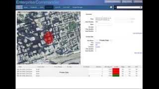 Lync - Global call quality drill down dashboard