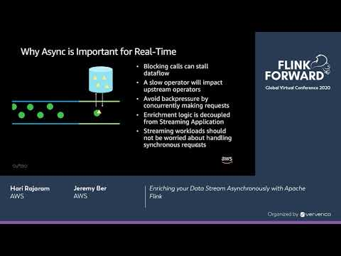 Enriching your Data Stream Asynchronously with Apache Flink