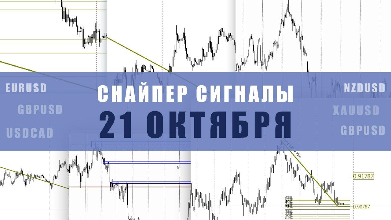 СИГНАЛЫ СНАЙПЕР НА 21 ОКТЯБРЯ  | Трейдер Ян Сикорский