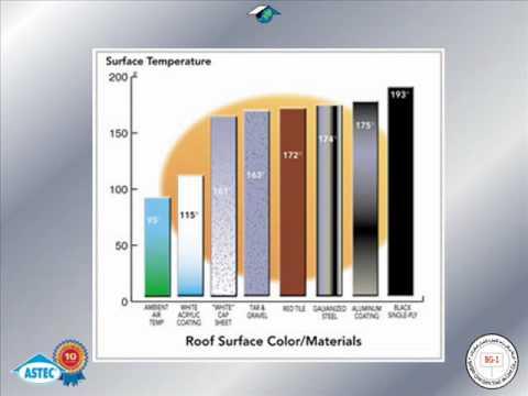 Kuwait Energy & Heat Solutions