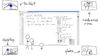 This Is The Online Whiteboard Every Creative Startup Needs