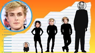 how tall is jake paul?   height comparison