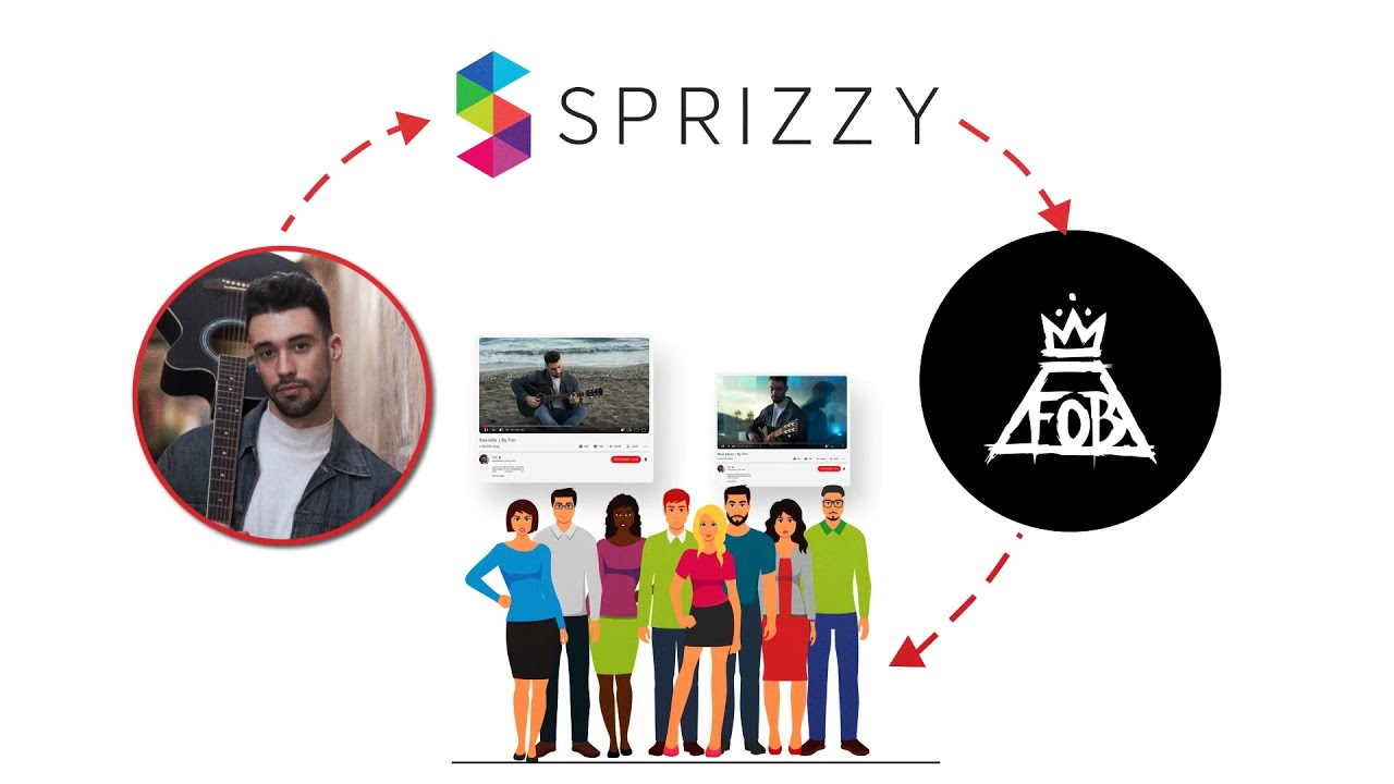 Grow Your YouTube Channel with Sprizzy com