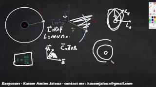11 - Modele de Bohr Moment cinétique et Calcule de Rayon atomique 2