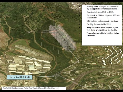 Flint-ing with Disaster: The Leaky Red Hill Fuel Tanks - Erwin Kawata and Ernest Lau