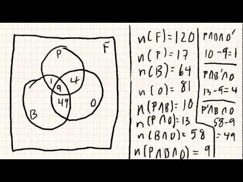 73 Part Iii Three Set Venn Diagrams Youtube