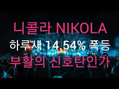 니콜라(NIKOLA), 하루새 14.54% 폭등