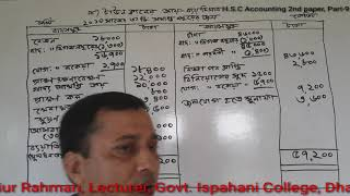 H S C Accounting 2nd Paper