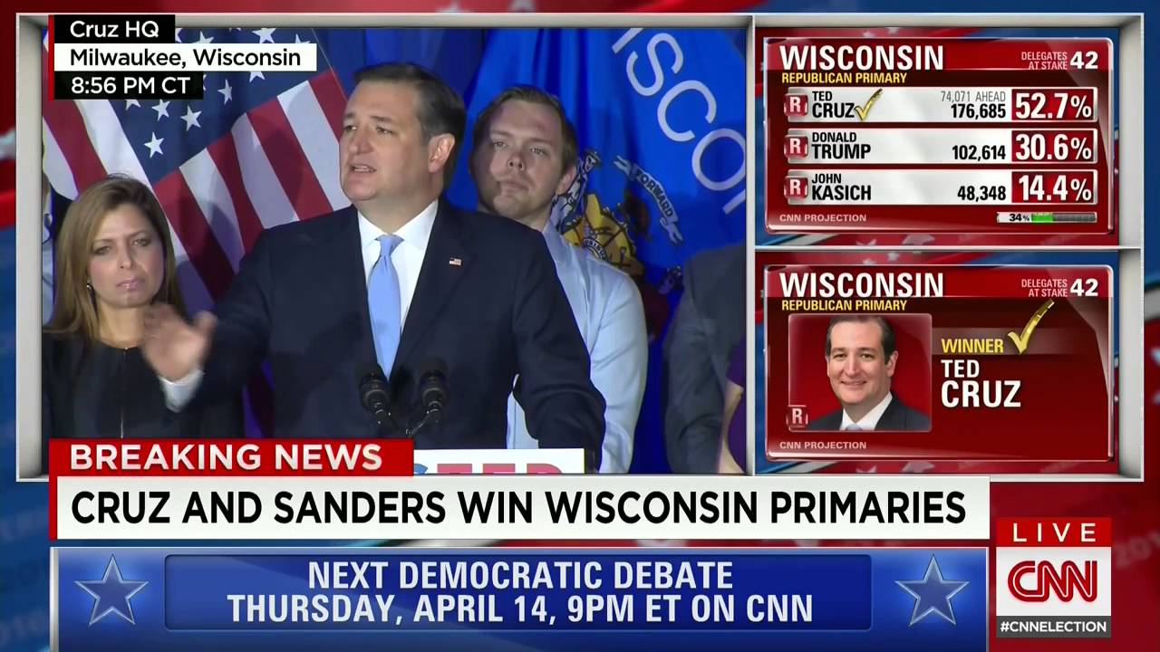 Ted Cruz's Victory Speech in Wisconsin | April 5, 2016 ...