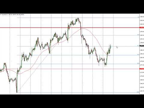 Gold Technical Analysis for October 20, 2017 by FXEmpire.com