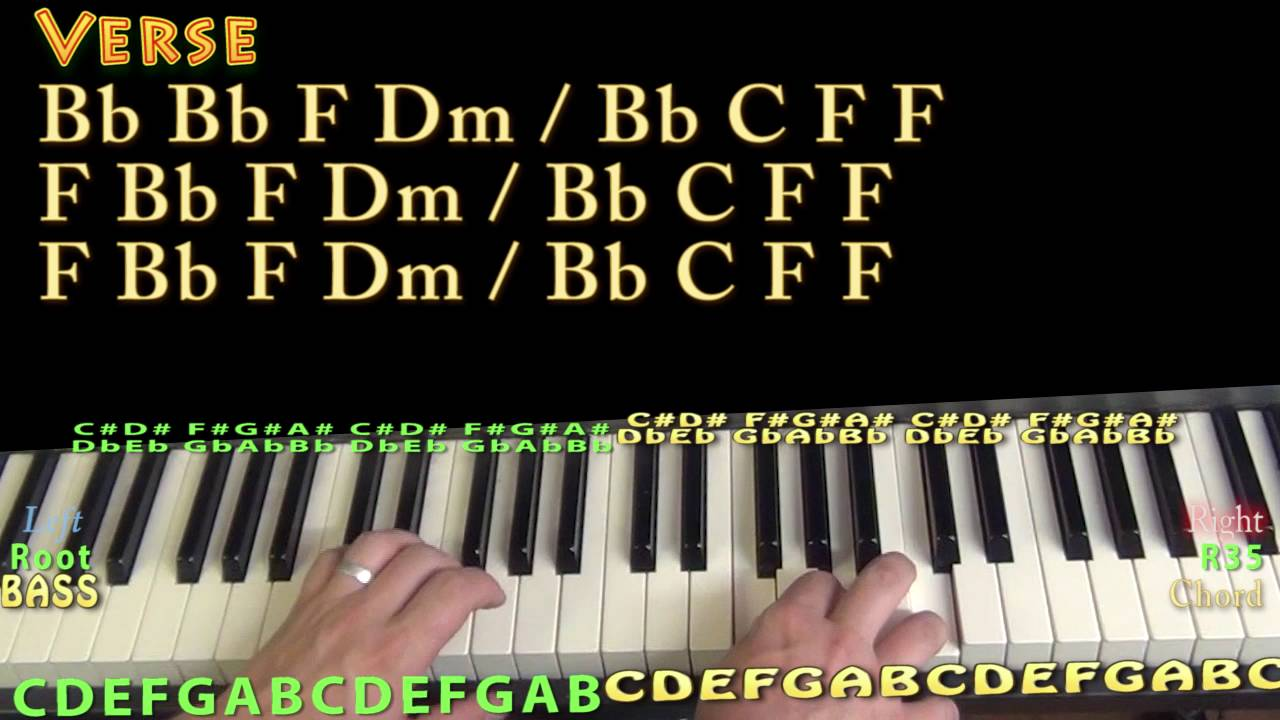 Blessings chance the rapper piano lesson chord chart youtube blessings chance the rapper piano lesson chord chart hexwebz Gallery