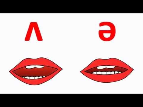 English Vowel Sounds Neutral Sound And R