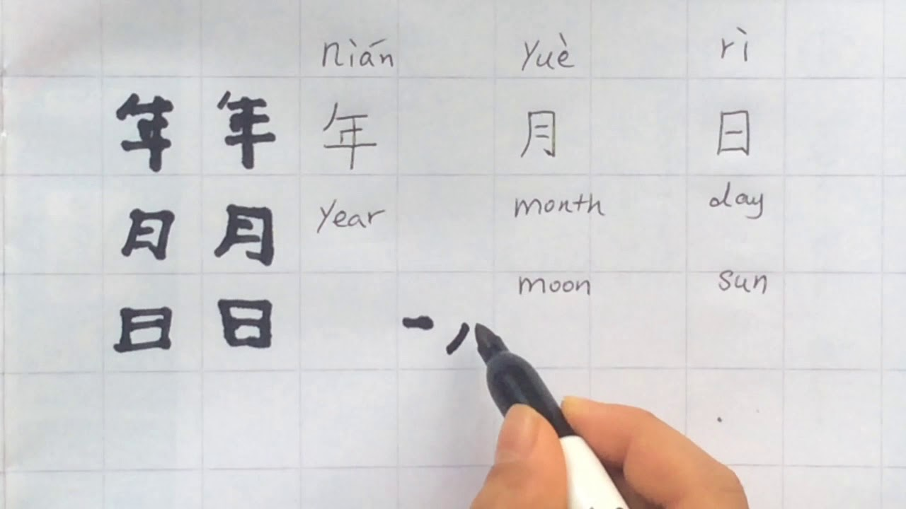 How To Write The Date In Chinese - YouTube