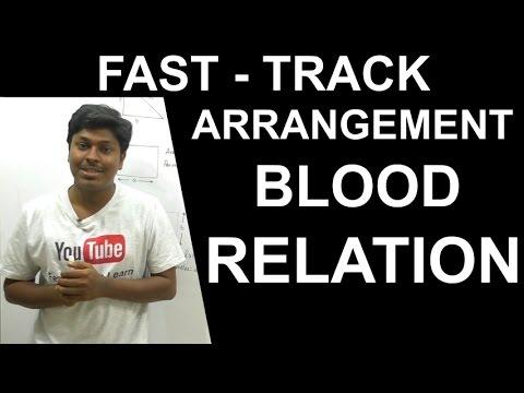Blood Relation Arrangements ( Fast Track) English