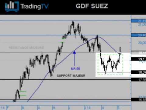 GDF Suez repart de plus belle