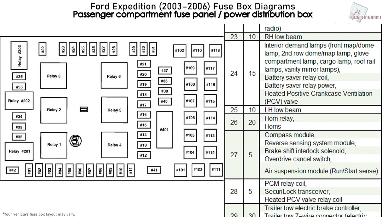 ford expedition (2003-2006) fuse box diagrams - youtube  youtube