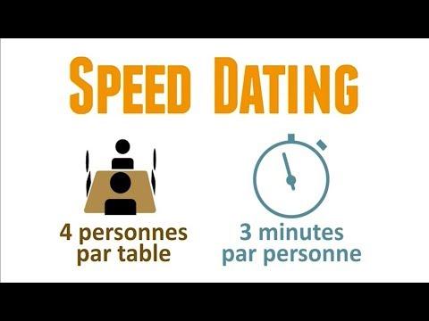 Speed Dating 63000rencontres gratuites et ligne de chat