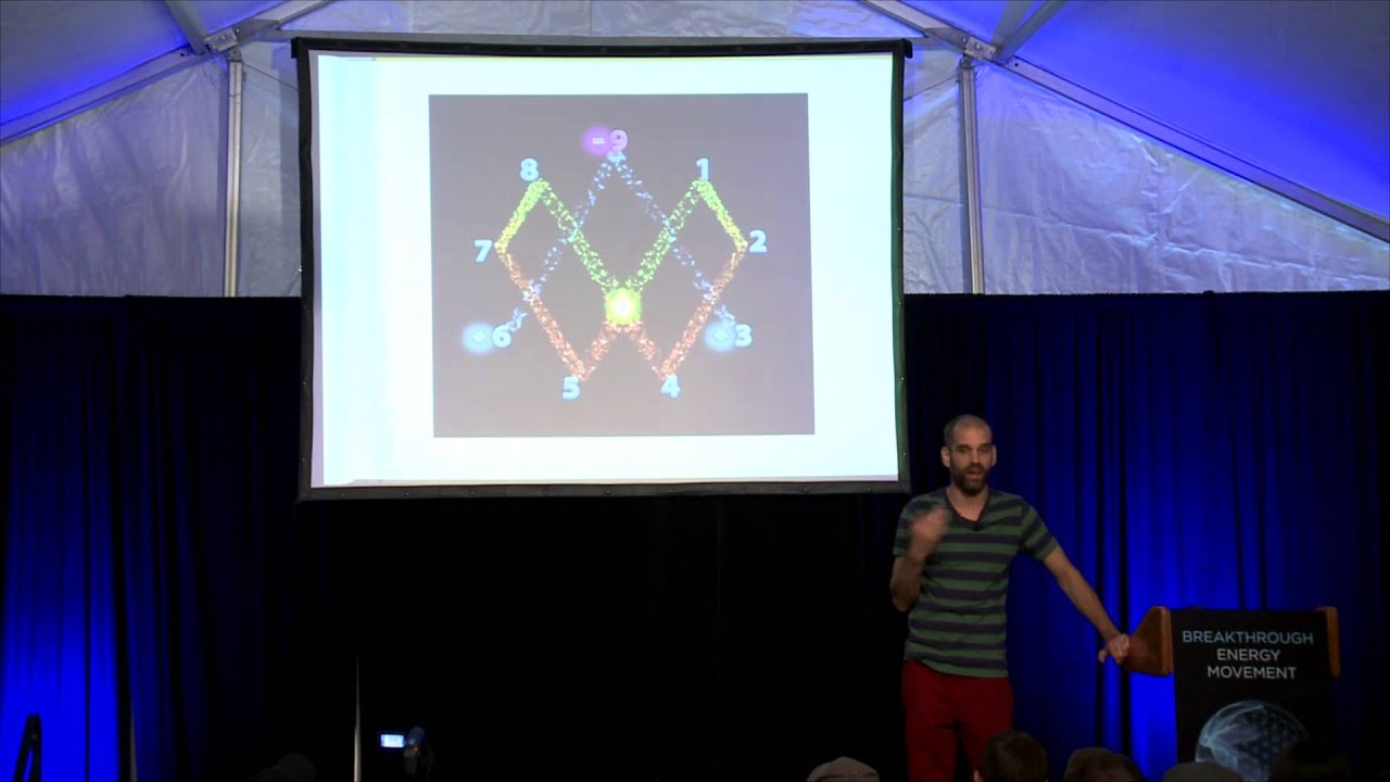 2019/01/19 – Randy Powell – Could The Rodin Coil Be The Energy
