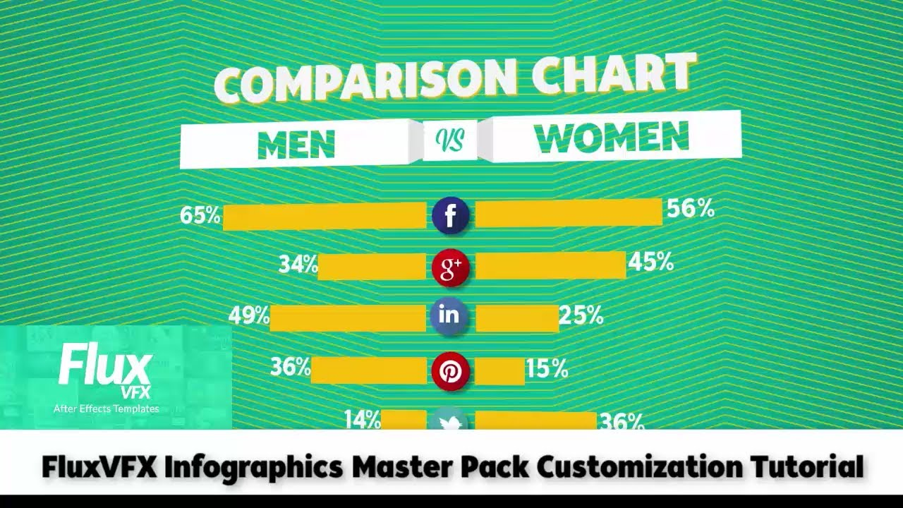 Infographics Master Pack After Effects template Comparison Chart – Comparison Chart Template