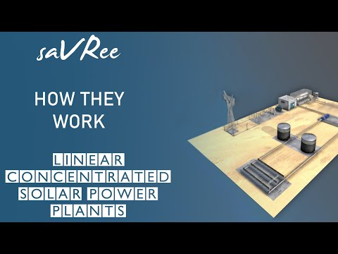 How Linear Concentrated Solar Power (CSP) Plants Work (Animation)