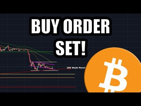 I Just Set A Buy Order At $2500. Here Is Why. [Bitcoin News]