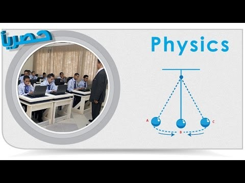 Physics   The magnetic torque and galvanometer