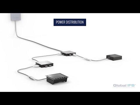 Global IFS Modular Power Distribution