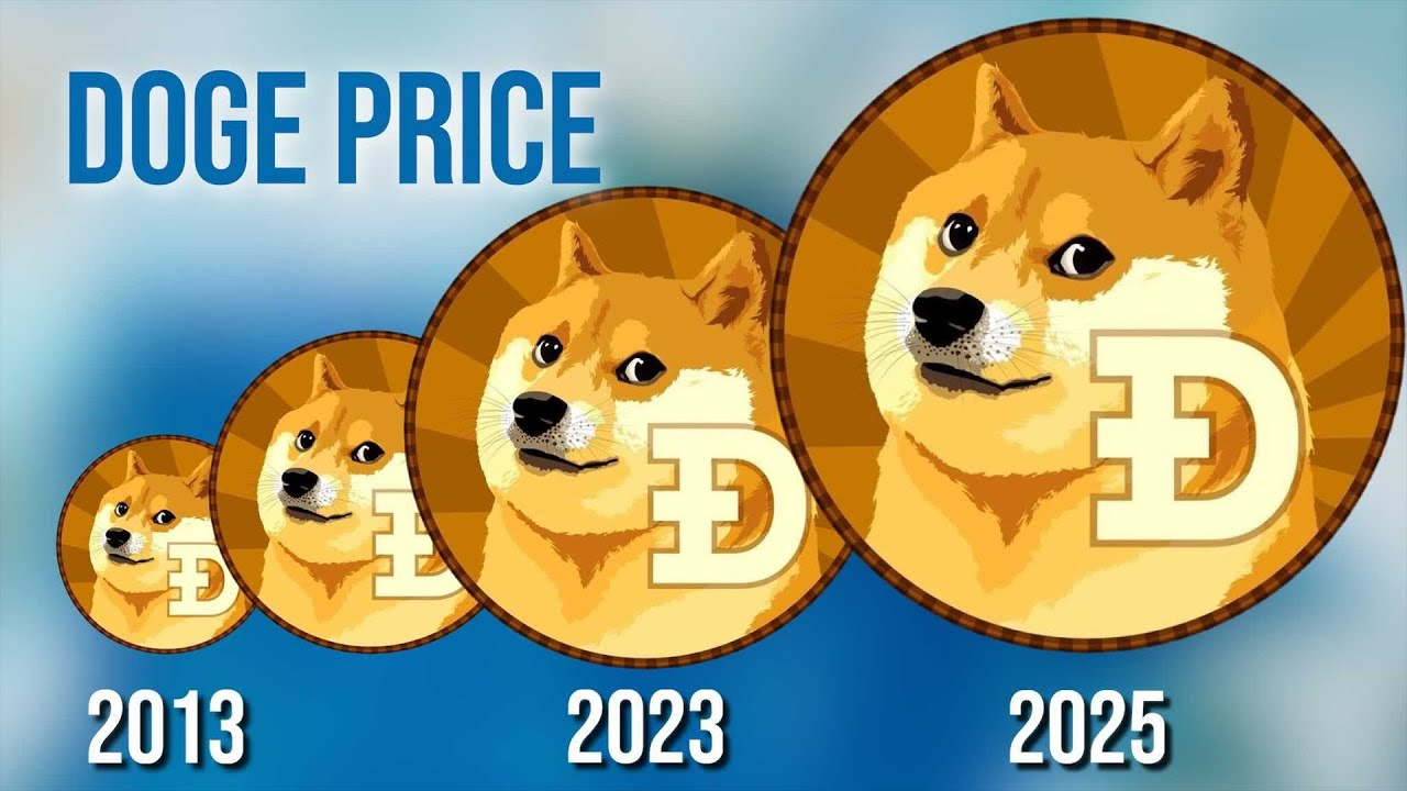 Dogecoin price prediction (2020-2025) / WHAT EXPERTS SAY ...