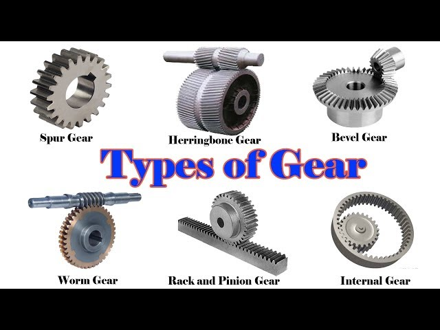 Types of Gear - Different Types of Gear