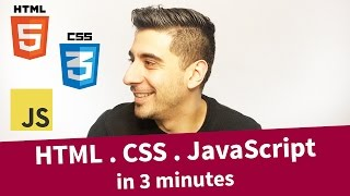 What is HTML / CSS / JavaScript? (in 3 minutes)