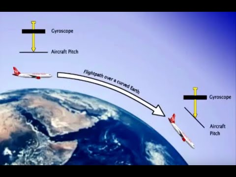 FLAT EARTH - Gyroscope Properties & demos - Rigidity in Space