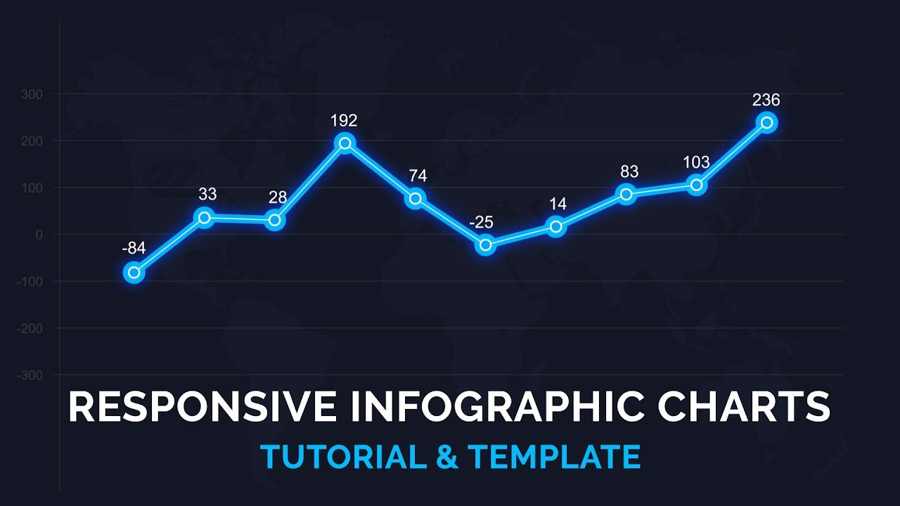 How To Create Responsive Infographic Charts, After Effects ...