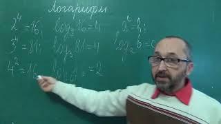 61 Поняття логарифма
