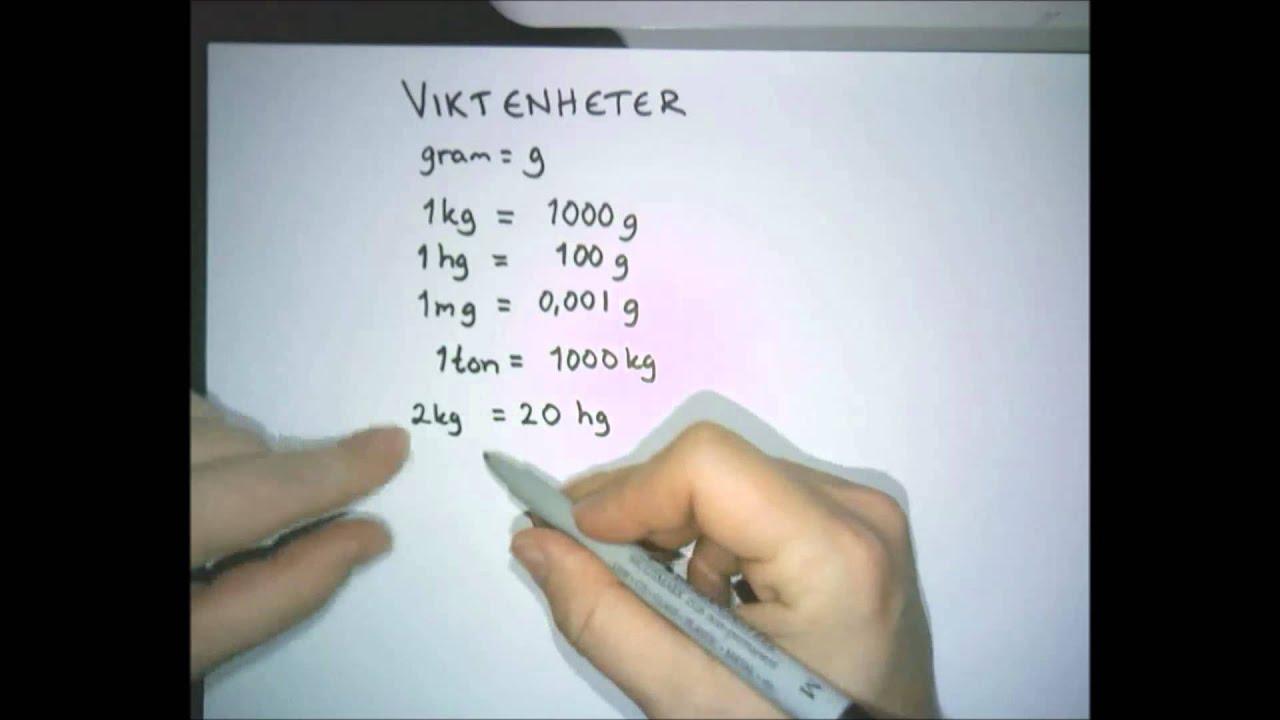 omvandla gram till milliliter