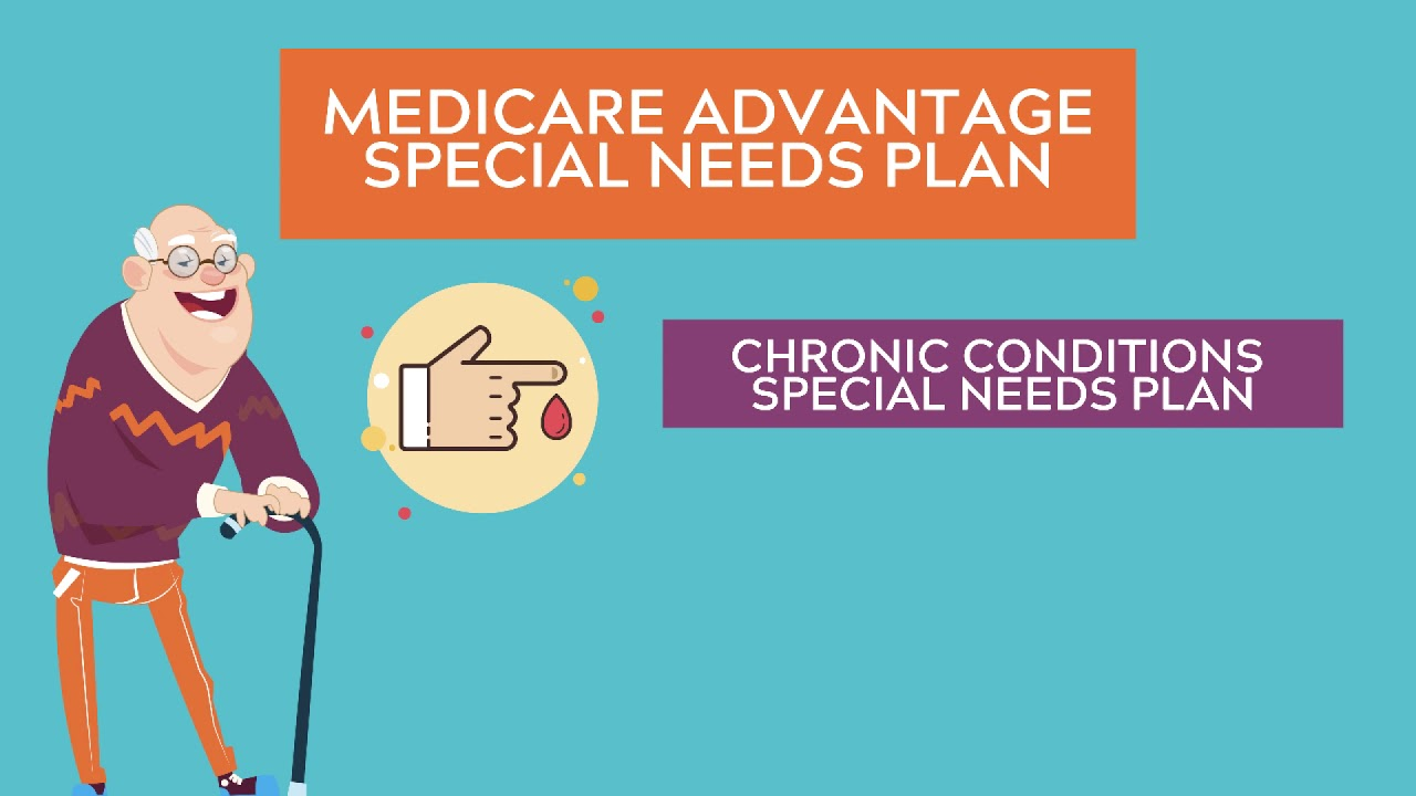 There are three types of Medicare Advantage Special Needs Plans (SNPs) available.