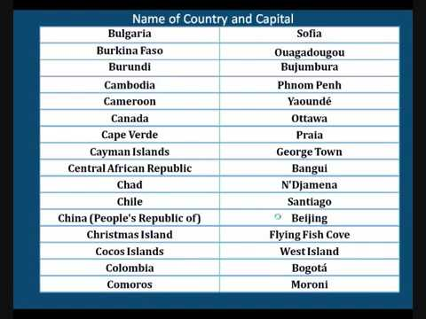 List Of Countries In The World With Their Capital YouTube - List of world countries and capitals