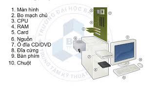 Kỹ thuật lập trình (01) - ĐHBKTPHCM - T.G.SƠN - 01