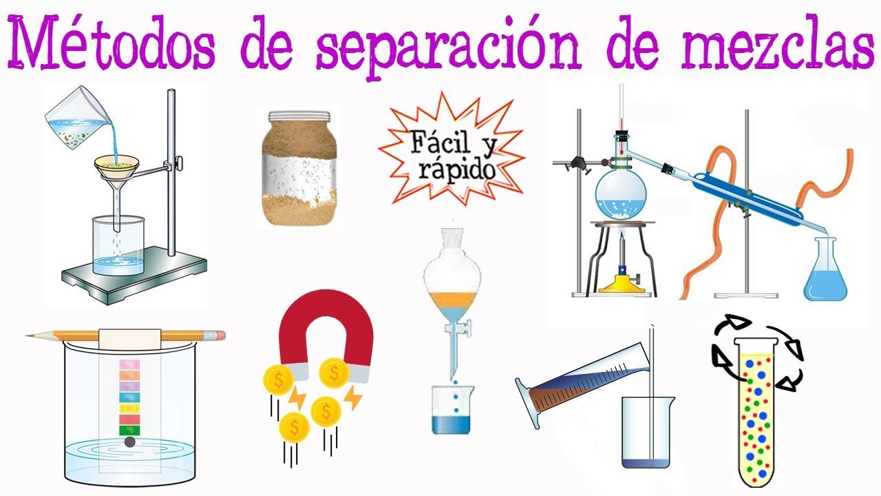 Métodos De Separación De Mezclas Con Ejemplos Fácil Y Rápido Química Youtube