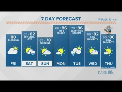 Mid-morning Weather 8-16-2019