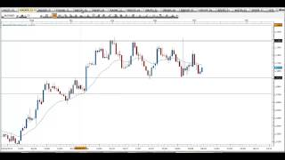 Segnali Forex e Price Action Trading - Video Analisi 07.09.2015
