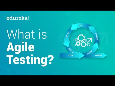 what-is-agile-testing?-|-agile-scrum-testing-methodologies-|-software-testing-tutorial-|-edureka