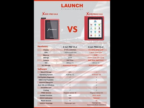 LAUNCH X431 PRO3 V4.0 - UNBOX