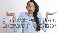 Insured, Insurable, and Uninsurable Mortgages