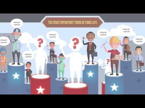Nouman Ali Khan | Choosing A Career | memilih karir dalam islam