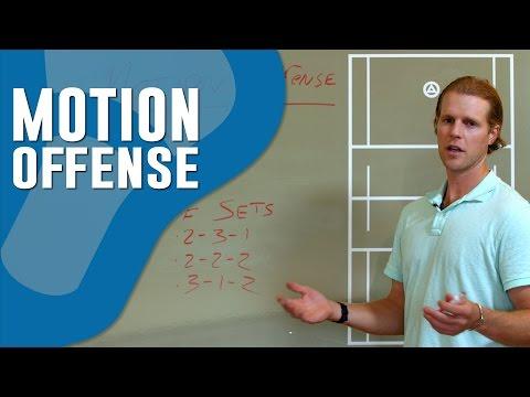 Lacrosse Motion Offense
