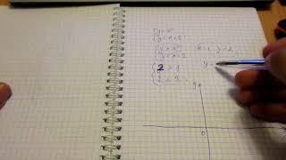 П. 22 Системы неравенств с двумя переменными - Алгебра 9 класс Макарычев
