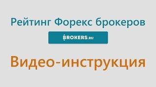 Рейтинг Форекс Брокерів - інструкція до розділу